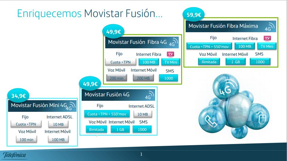 Nuevas tarifas y novedades de Movistar